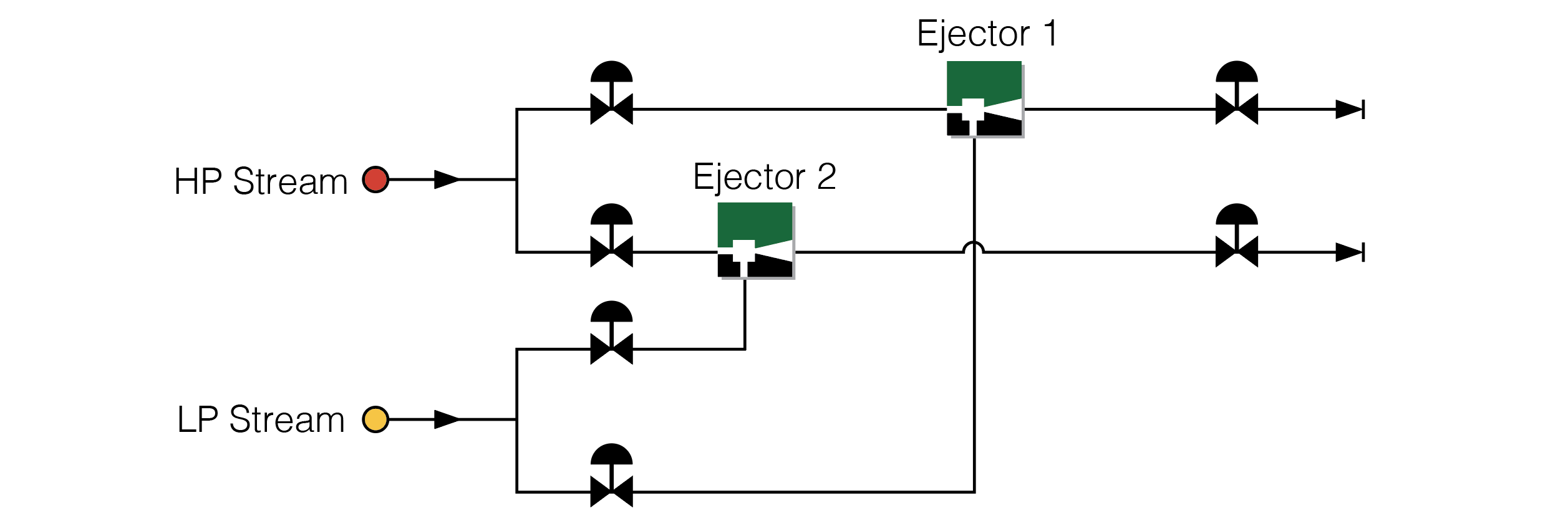 Ejector Control using Multiple Ejectors