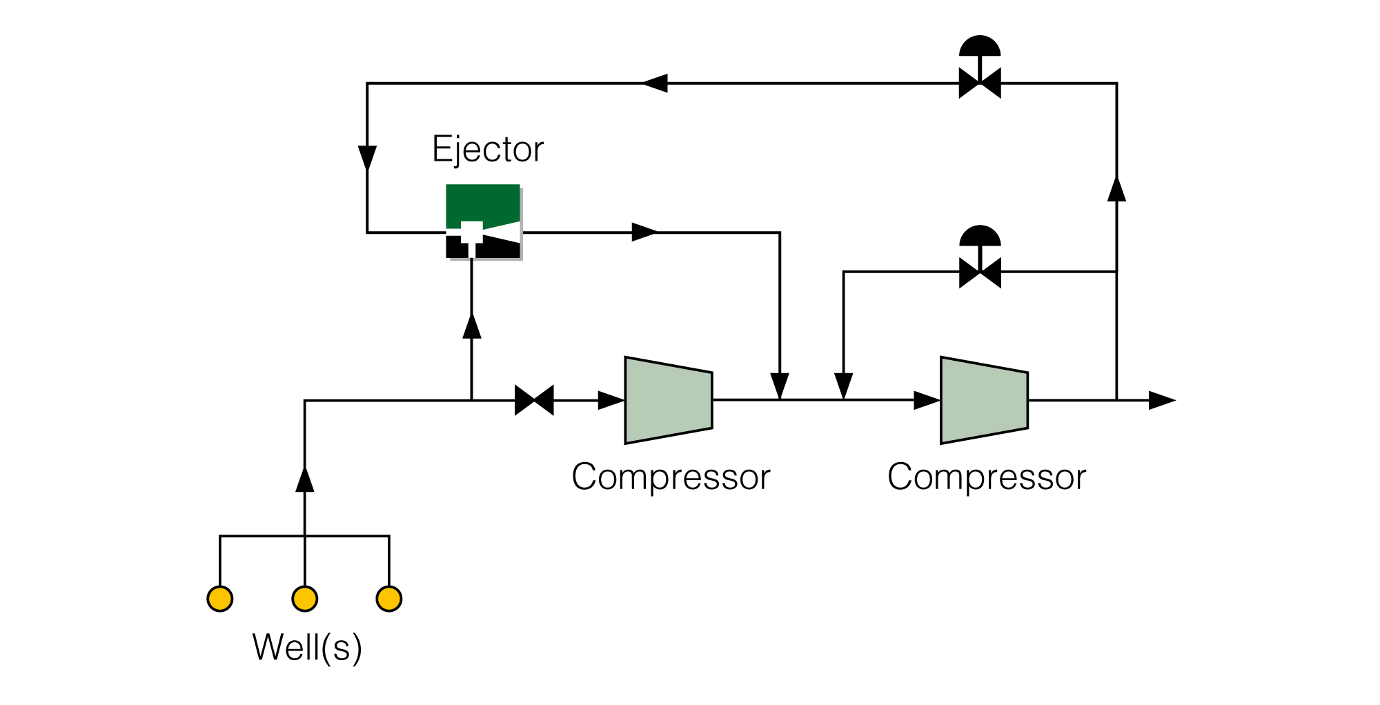 Compressor Recycle Opportunity using Ejectors to debottleneck an LP compressor